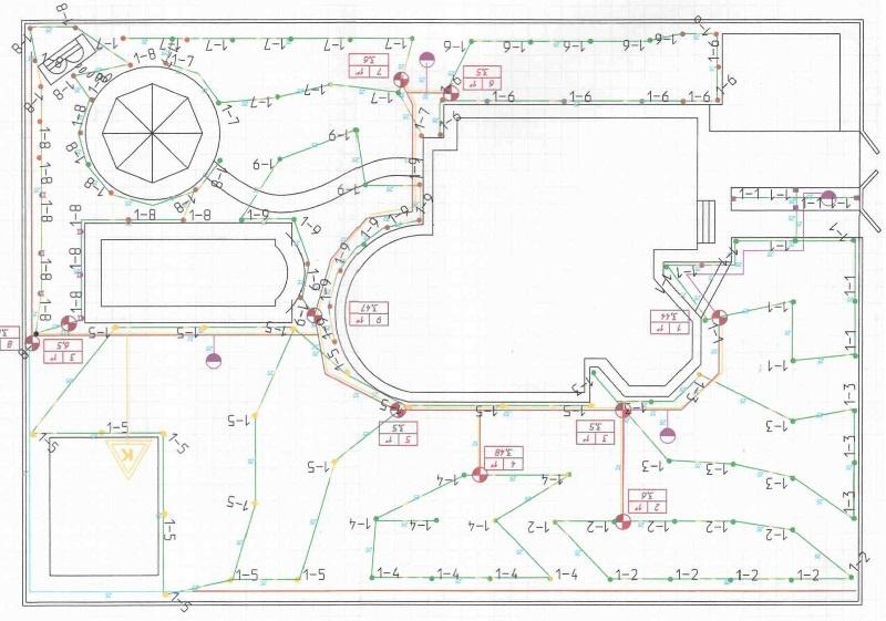 Техника и инструменты для дачи: Схема полива