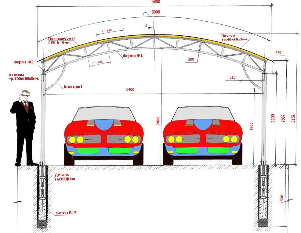 Обустройство: Навес для автомобиля