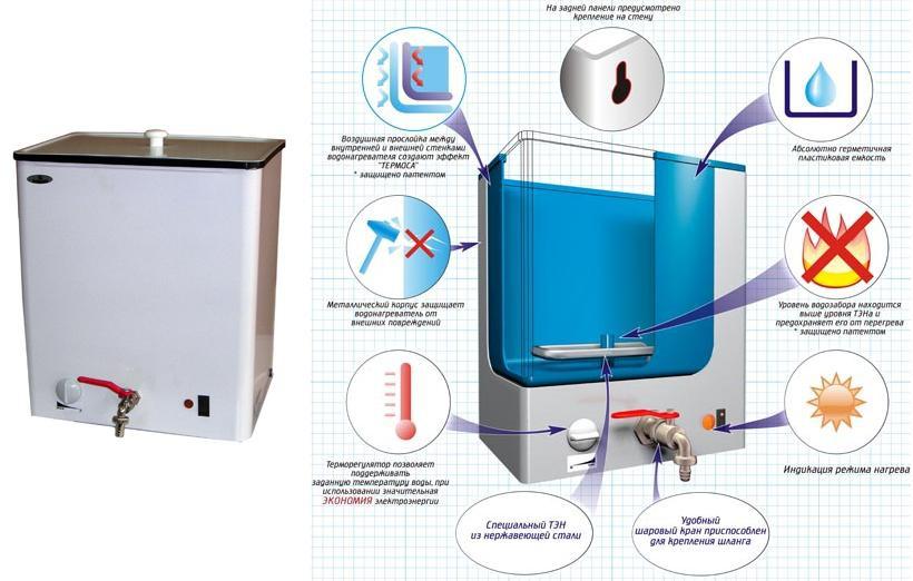 Техника и инструменты для дачи: Проточные водонагреватели для дачи