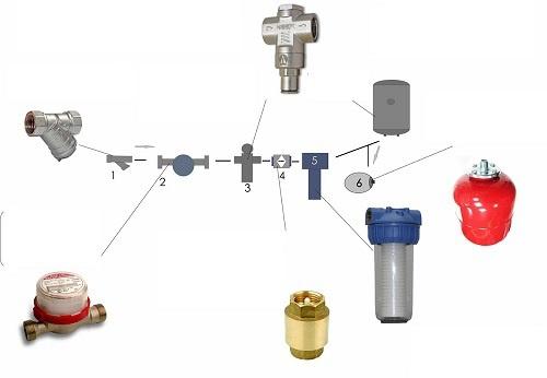 Техника и инструменты для дачи: Как правильно установить и подсоединить водонагреватель?