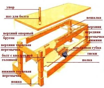 Техника и инструменты для дачи: переносной