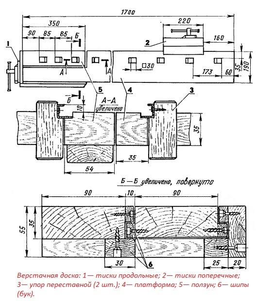 Техника и инструменты для дачи: столешница