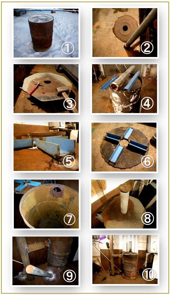 Обустройство: изготовление котла из бочки