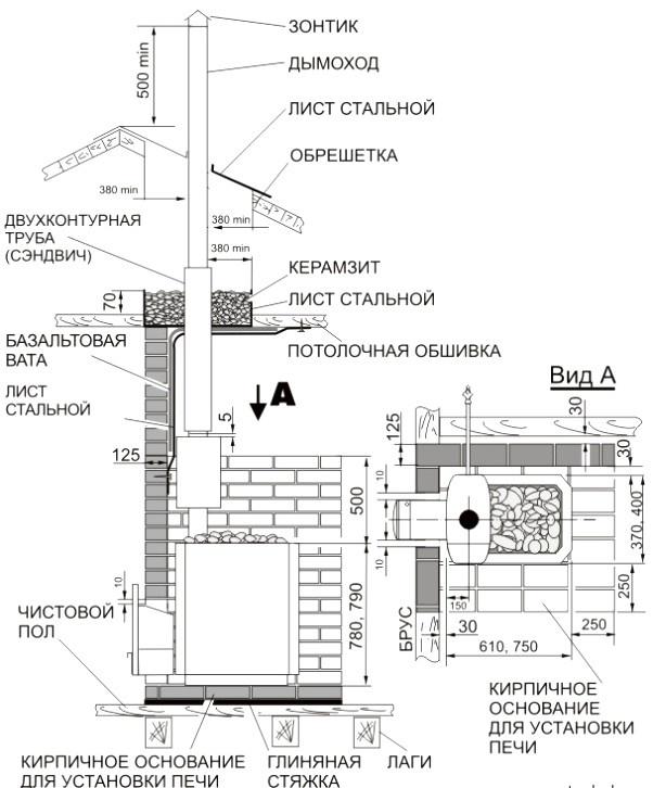 Обустройство: установка печи на фундамент